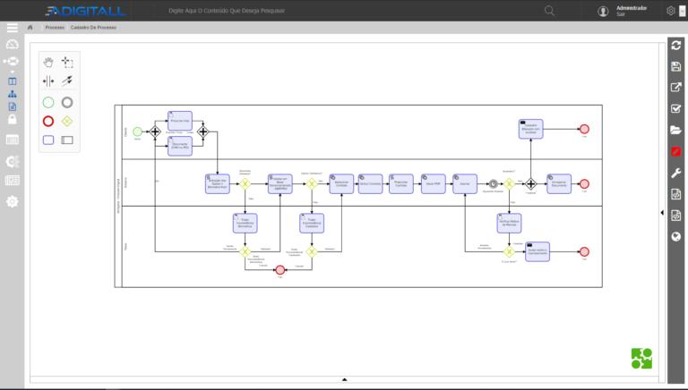 Tela de Processos sistema 3a content